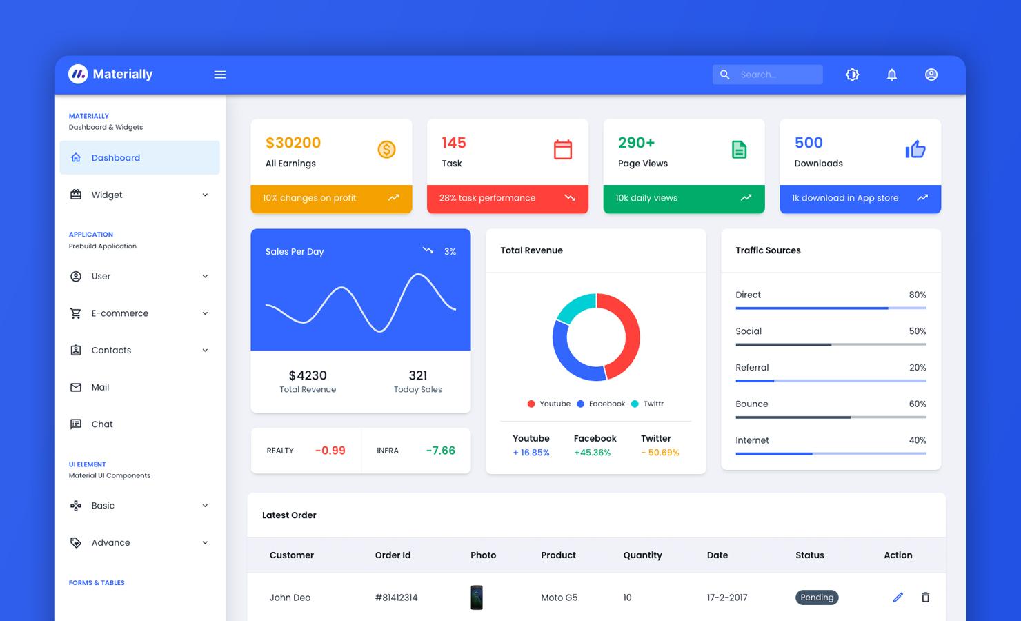 Materially ReactJS Admin Dashboard